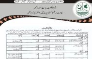 Applicants have been requested from the candidates for permanent posting on vacant posts in Department of Ibresham Azad Kashmir.