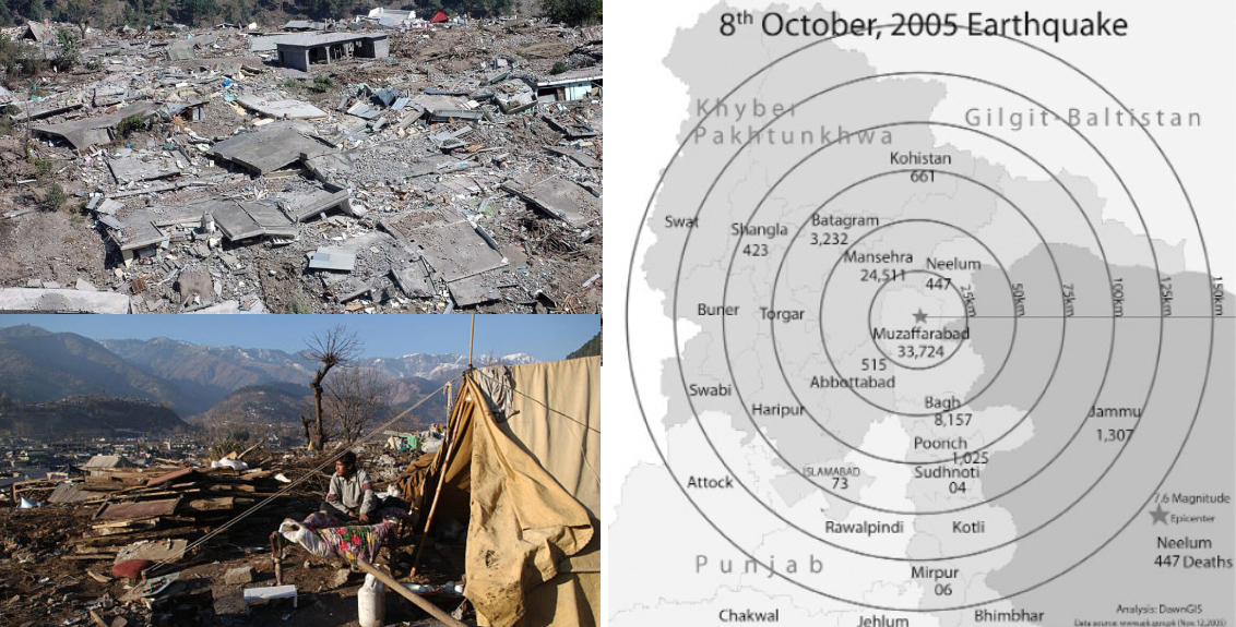 15th anniversary of 2005 deadly earthquake to be observed today